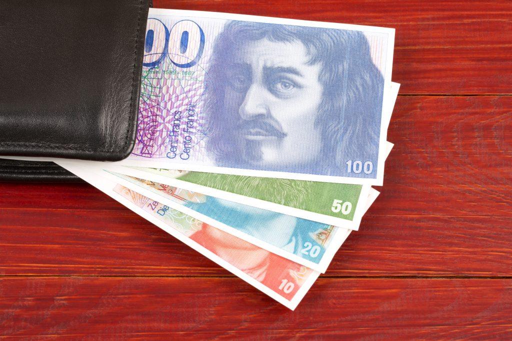 Kredyty frankowe - CHF
